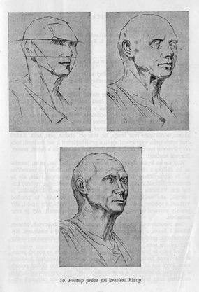 Postup-pri-kreslení-tváre-kreslenie-hlavy
